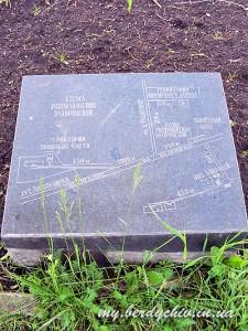 Plan of graves near main monument near road from Berdichev to Raygorodok. Photo my.berdychiv.in.ua